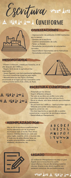 Infografia escritura cuneiforme