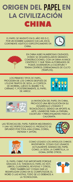 Infografía origen del papel en China