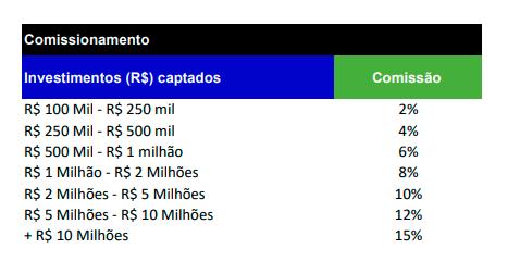 tabela de comissionamento.png