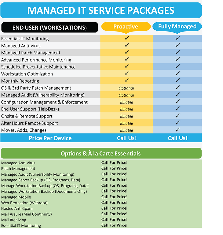 KOR IT Managed Services Pricing - Workst