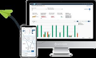 SAP for Telcos