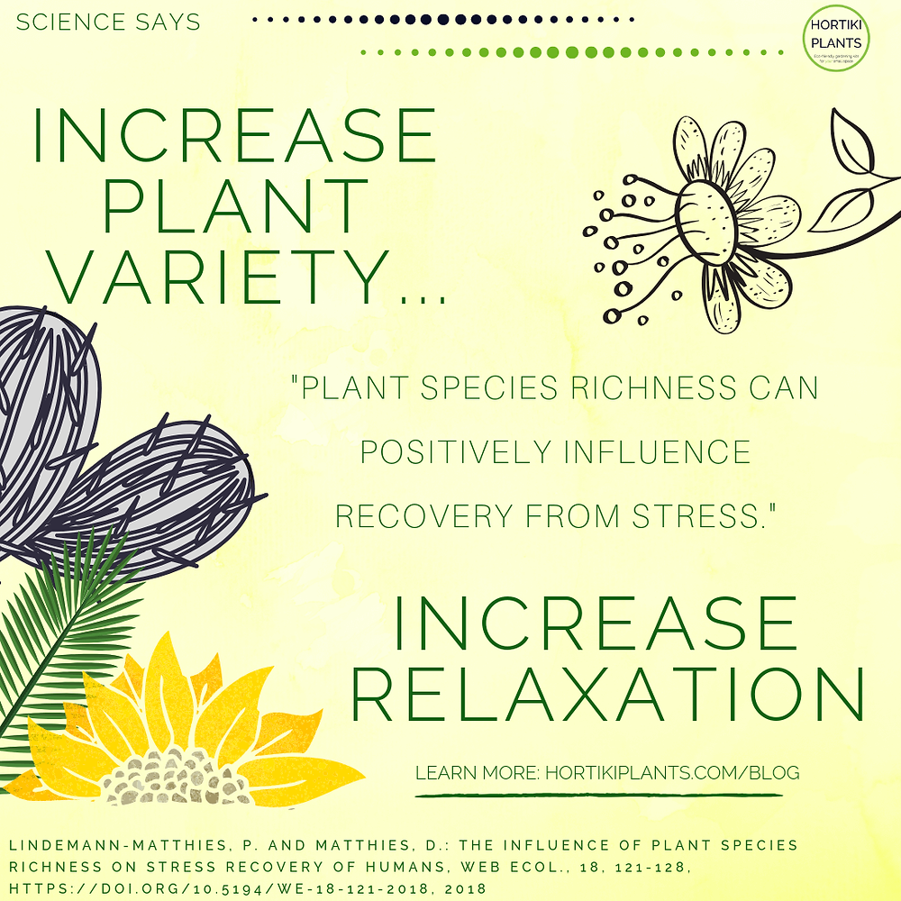 Image Text Reads: Increase Plant Variety. Increase Relaxation. Science says that plant species richness can positively influence recovery from stress. Learn More by clicking the image and reading the Hortiki Plants blog titled: More Different Plants.