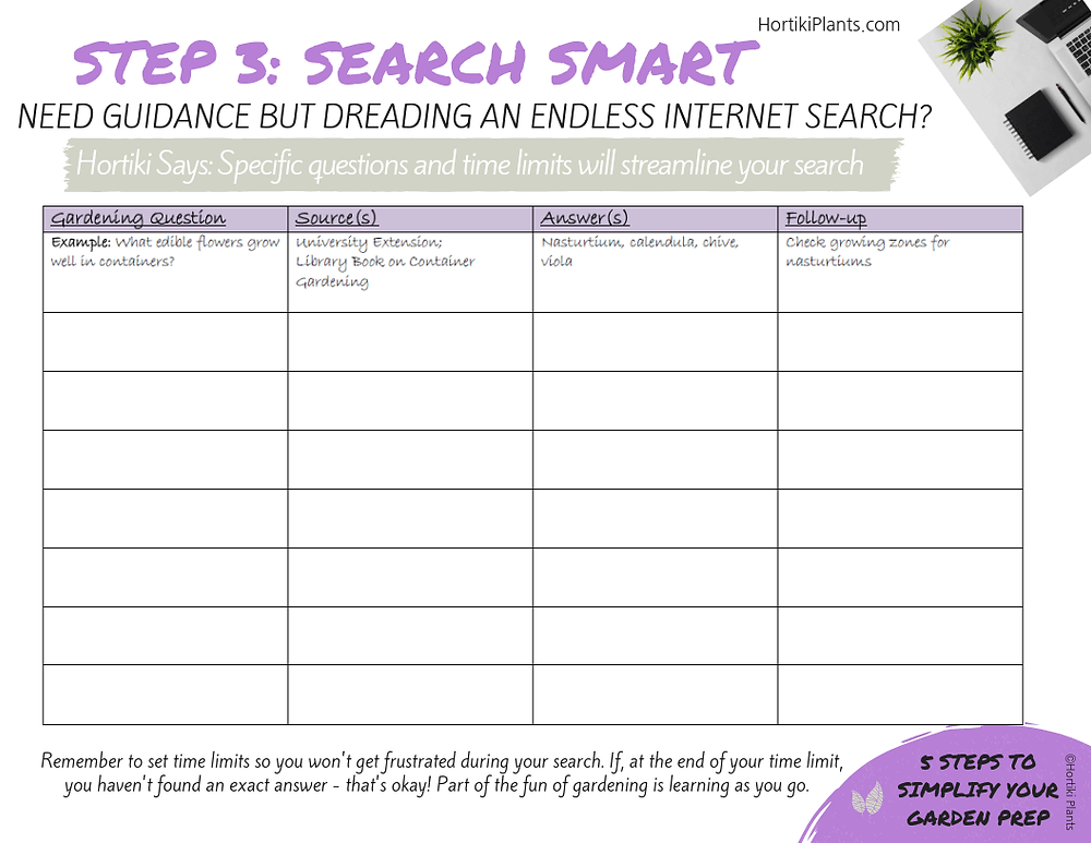 Image of worksheet for organizing an online search for garden information.
