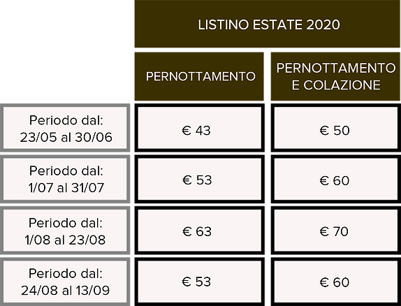 LISTINO ESTATE 2020.png