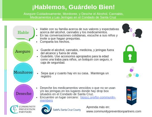 Download Spanish Talk It Up Lock It Up Postcard