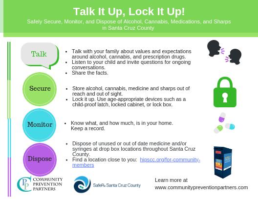 Download English Talk It Up Lock It Up Postcard