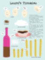 illustratie recepten kookboek de stadsfabriek dordrecht