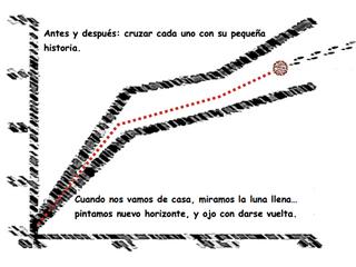 Línea divisoria