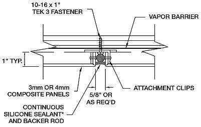 Wet ACM Paneling System Specs