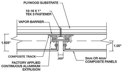 Dry ACM Paneling System Specs