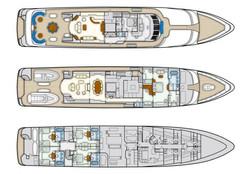 Ollrich Yachts - Technical Analysis