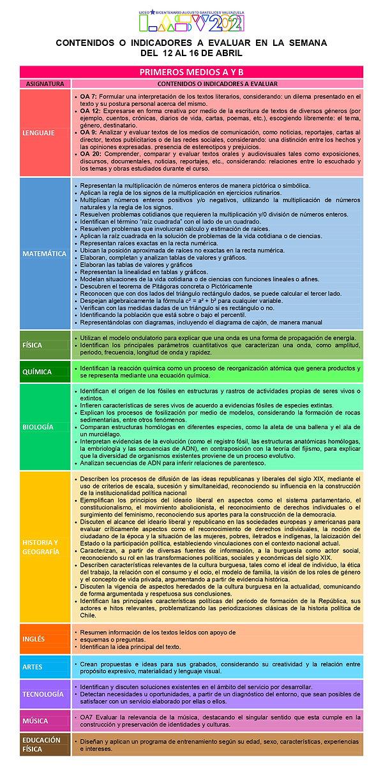 1ROS MEDIOS-INDICADORES-ABRIL_page-0001.