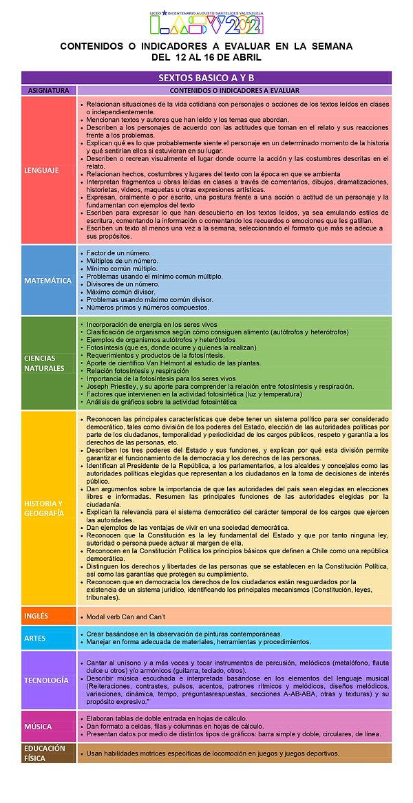 6TOS BÁSICOS-INDICADORES-ABRIL_page-0001