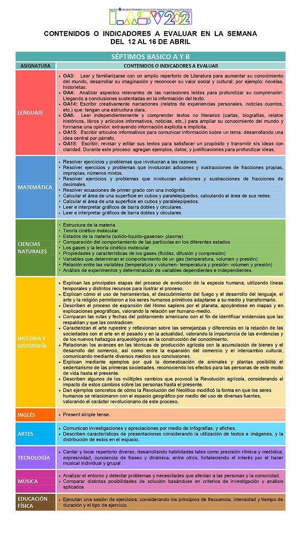 7MOS BÁSICOS-INDICADORES-ABRIL_page-0001