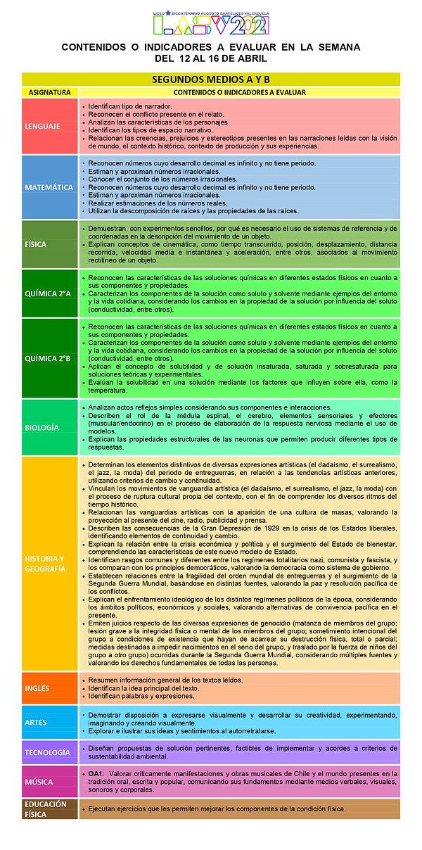 2DOS MEDIOS-INDICADORES-ABRIL_page-0001.