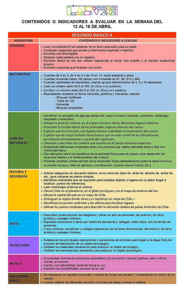 2° BÁSICO A-INDICADORES-ABRIL_page-0001.