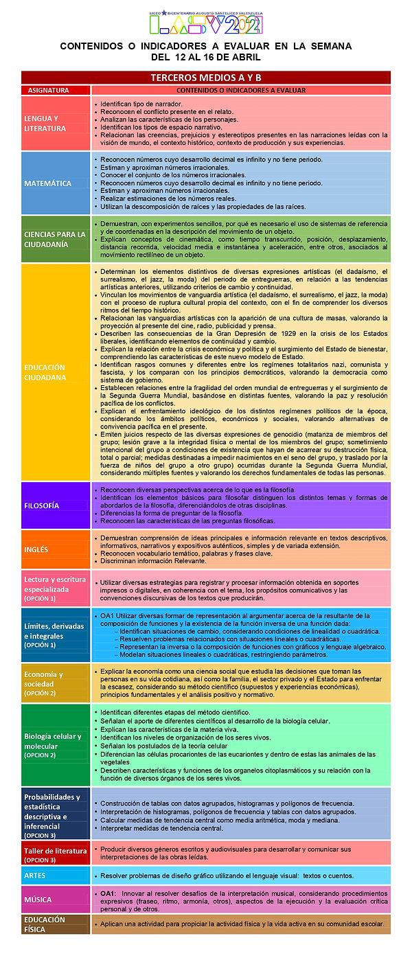 3ROS MEDIOS-INDICADORES-ABRIL_page-0001.