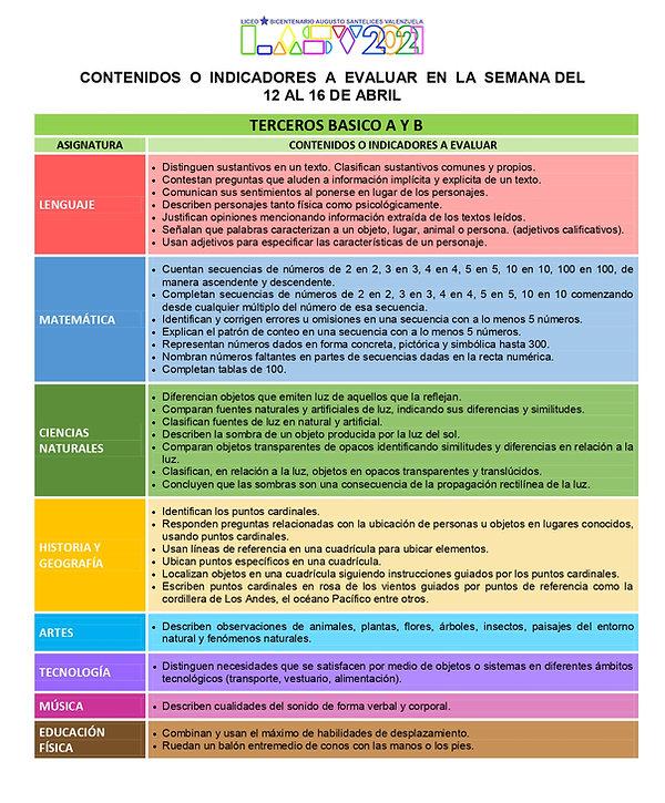3ROS BÁSICOS-INDICADORES-ABRIL_page-0001