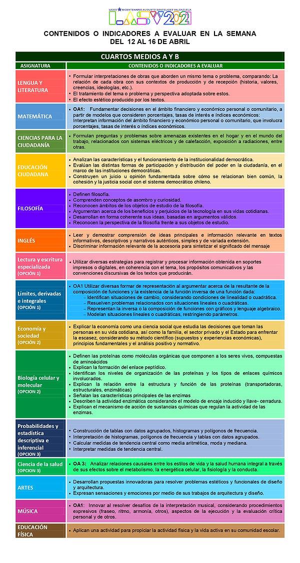 4TOS MEDIOS-INDICADORES-ABRIL_page-0001.
