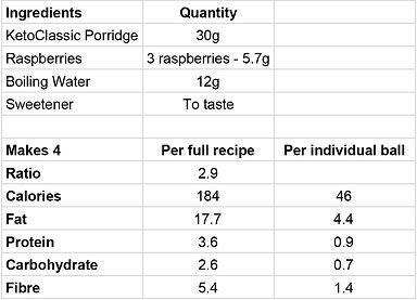 Ketogether Web Nutrition - Choc & Berry