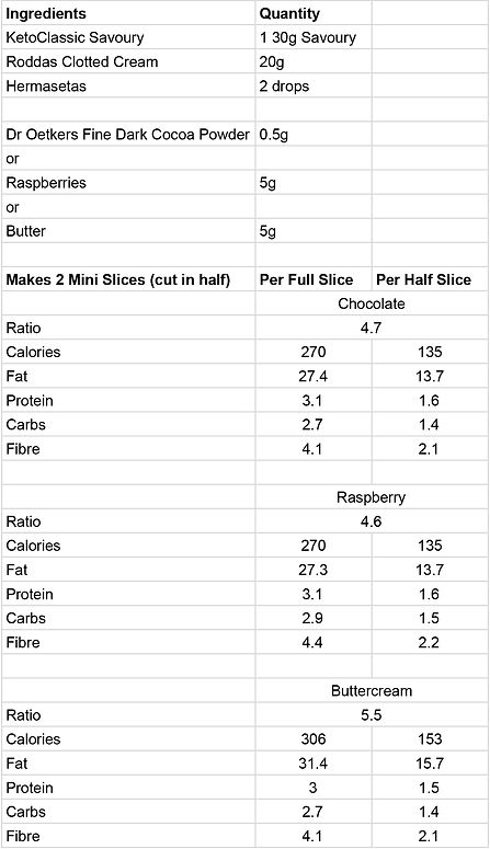 Ketogether Web Nutrition - Sheet7.jpg