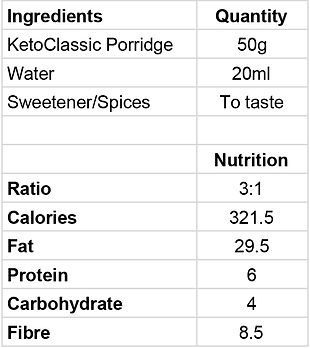 Ketogether Web Nutrition - KetoKrunch (P