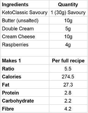 Ketogether Web Nutrition - No Bake Chees