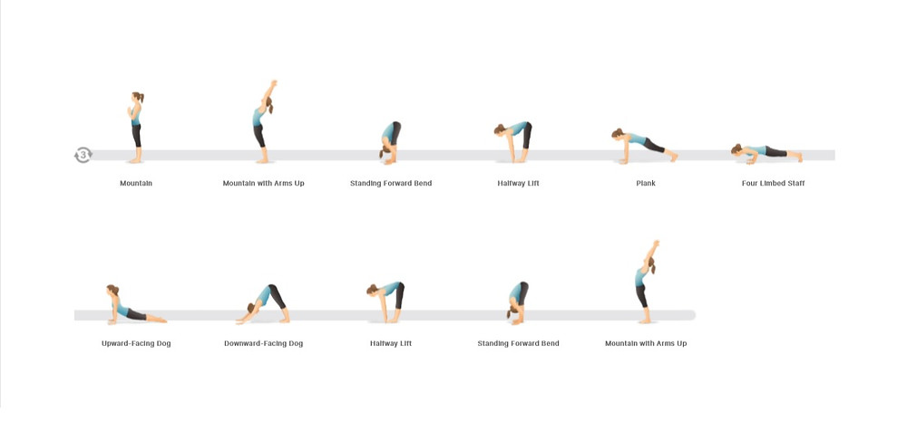 Yoga by Iris Sun Salutation A Sequence