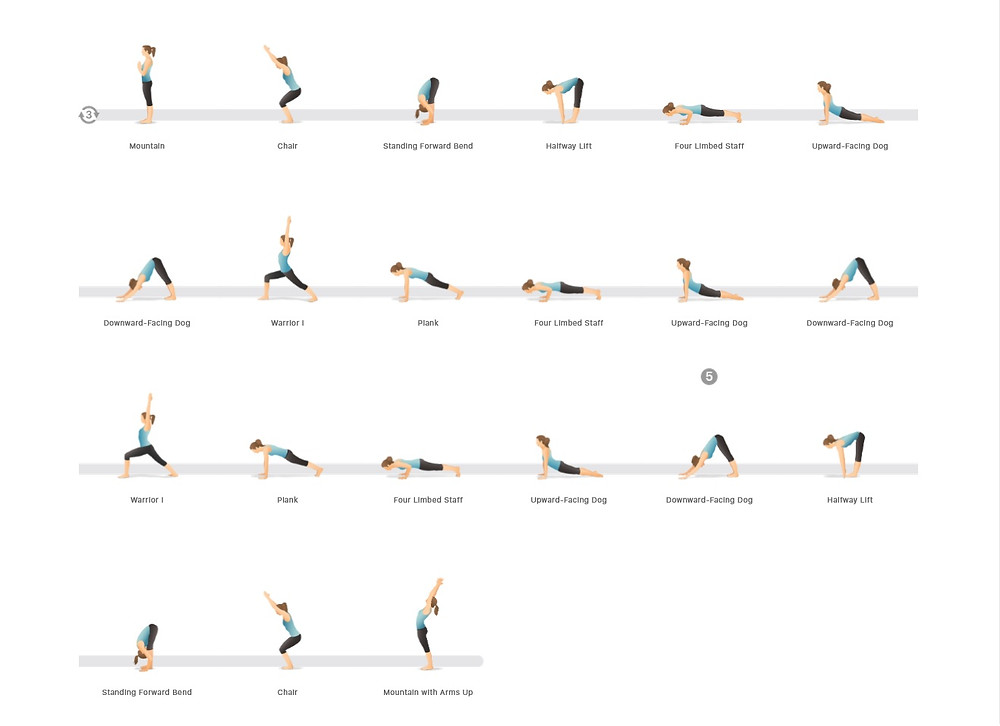 Yoga by Iris Sun Salutation B Sequence