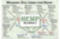 Hemp is Legal.jpg