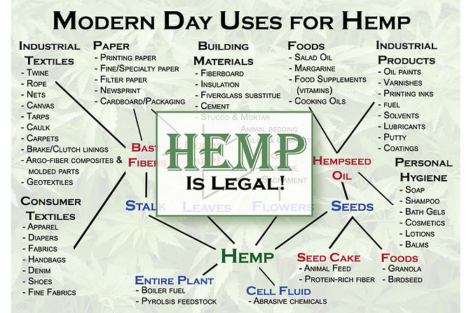 Hemp is Legal.jpg