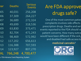 Are FDA approved drugs safe?