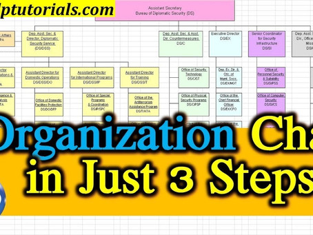 How To Create Organizational Chart in Just 3 Steps