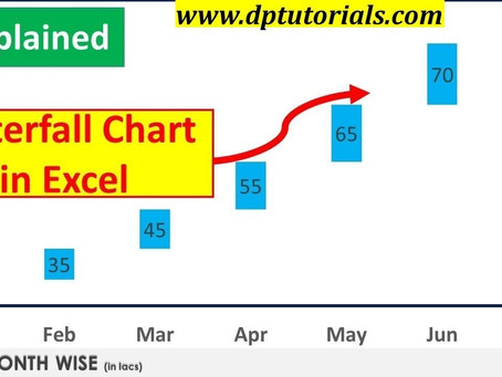 How To Create Waterfall Chart in MS Excel