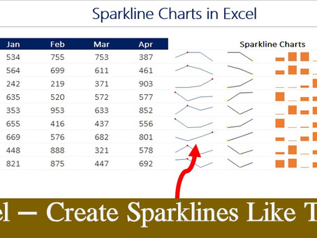 How To Create Sparklines in MS Excel