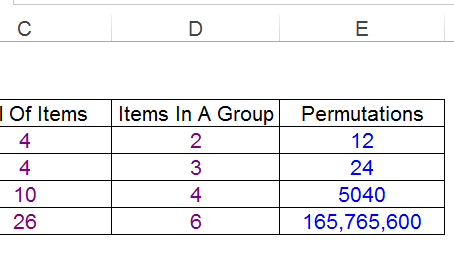 """""""PERMUT"""" Function In Excel"""