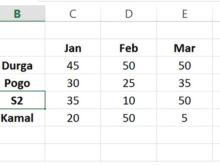 Create Instant Chart In Excel