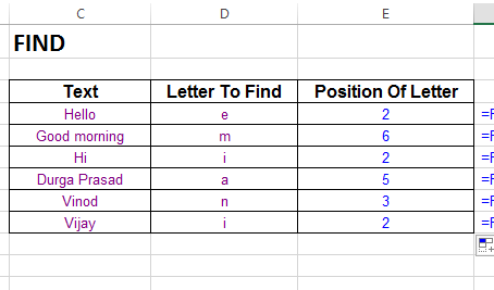 """""""FIND"""" Function In Excel"""