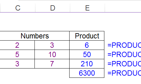 """""""PRODUCT"""" Function In Excel"""