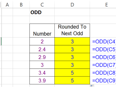 """""""ODD"""" Function In Excel"""