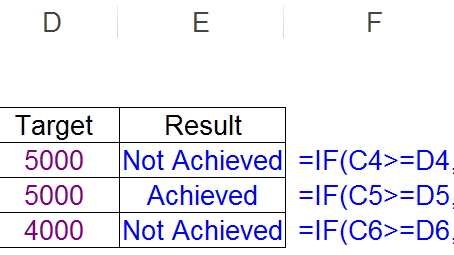 """""""IF"""" Function In Excel"""