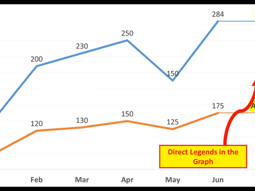 How To Add Legends To the Chart Itself In Excel; Smart way to show legends in chart