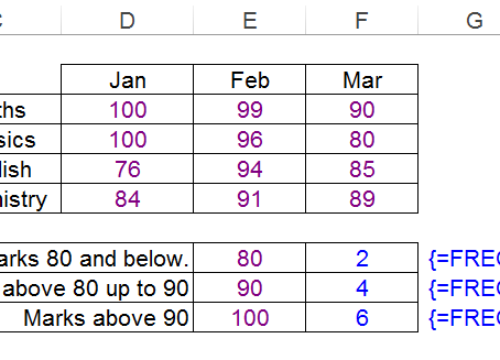 """""""FREQUENCY"""" Function In Excel"""