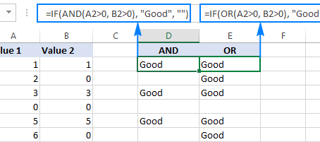 Formulae and Functions in Excel