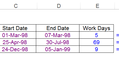 """""""NETWORKDAYS"""" Function In Excel"""