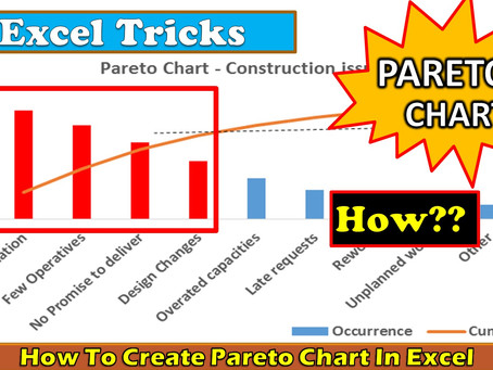 How To Create Pareto Chart In Excel || Pareto Analysis in Excel - 80/20 Rule or Pareto Principle