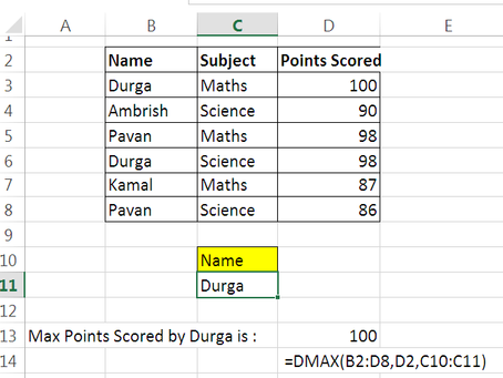 """""""DMAX"""" Function In Excel"""