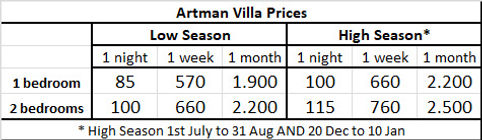 Artman-2020-prices.jpg