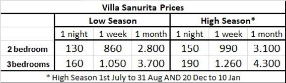 sanurita-2020-prices.jpg