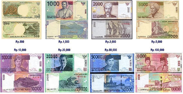 My Bali Guide Blog Money Money Money Bali Currency Matters December 29 2009
